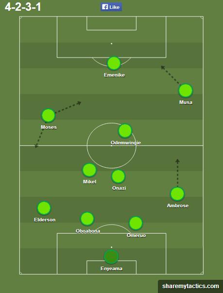 nigeria 4-2-3-1